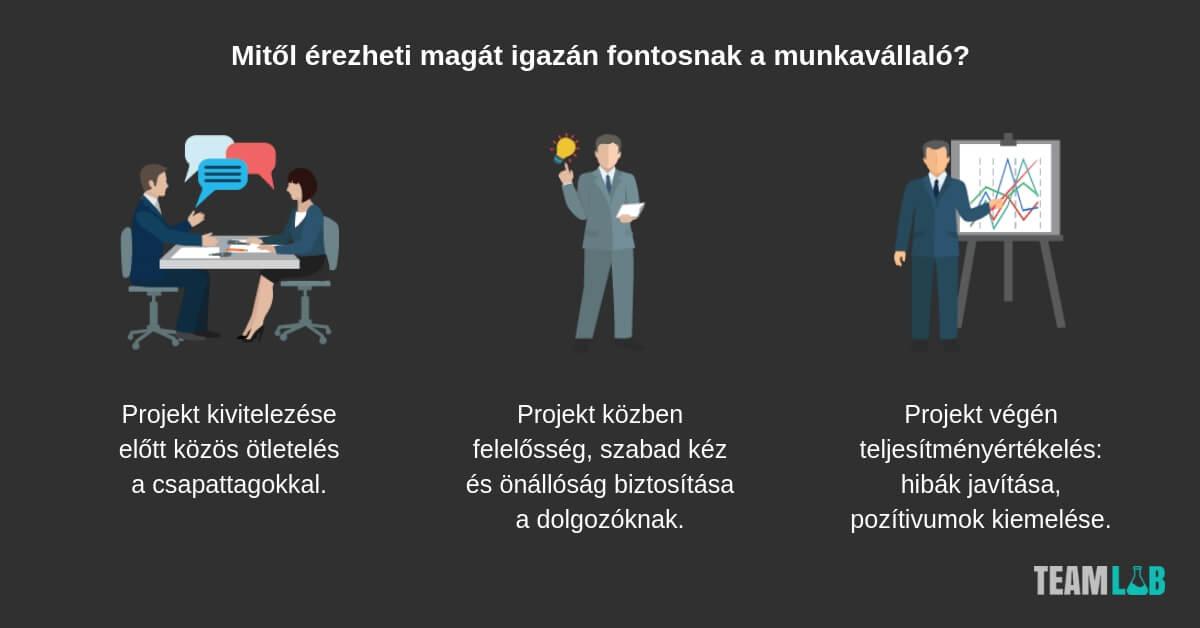a munkaerő megtartása a motiváció segítségével